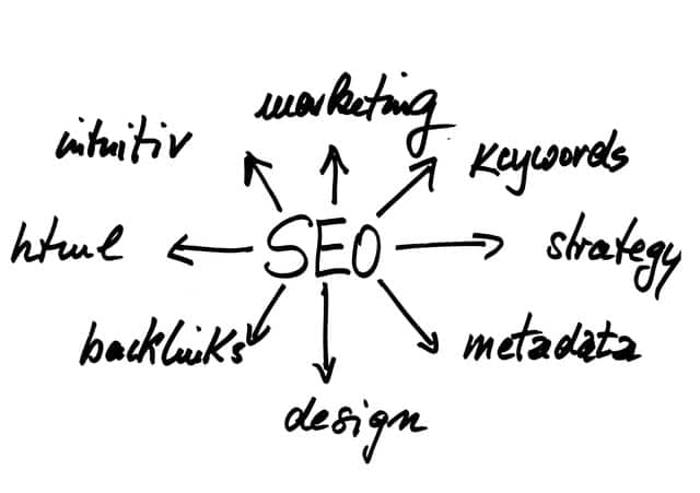 seo backlink mot-clé marketing