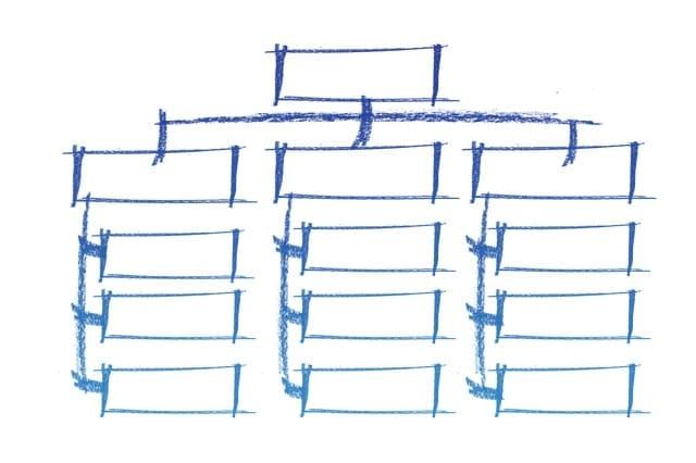 Mapping - bien concevoir son site web