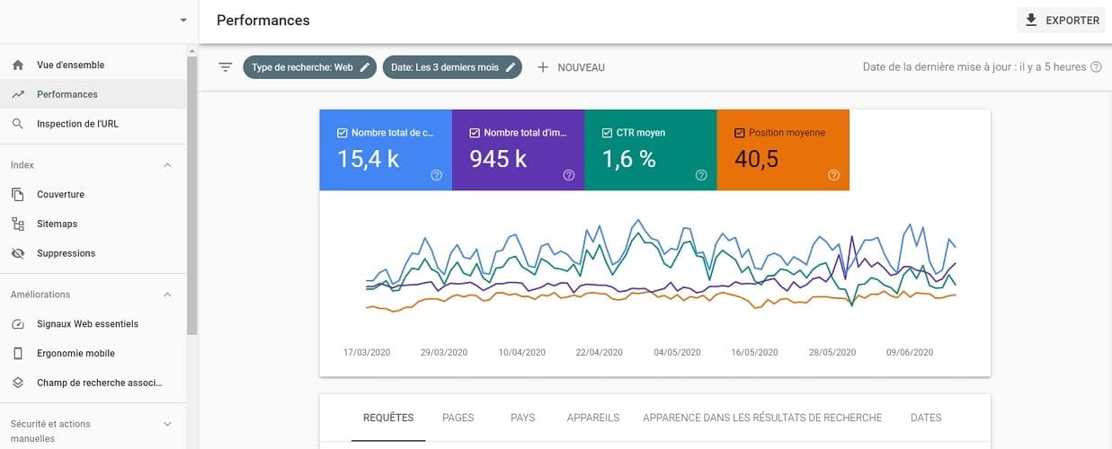 Performances google search console-min