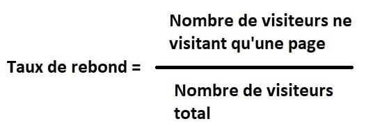 Calculer Le Taux De Rebond Min