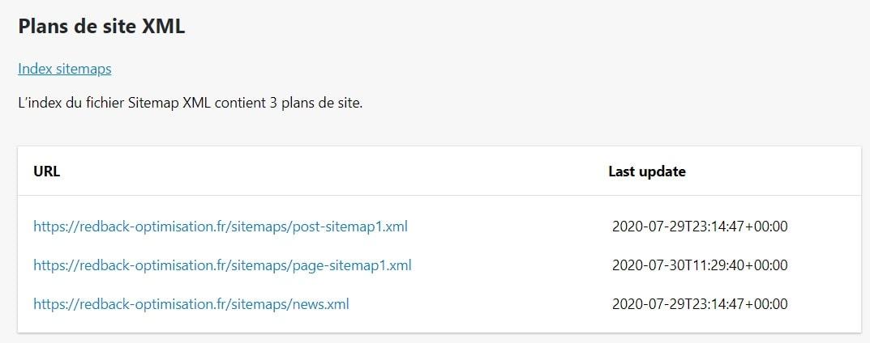 Sitemap Xml Pour Indexation Google Min